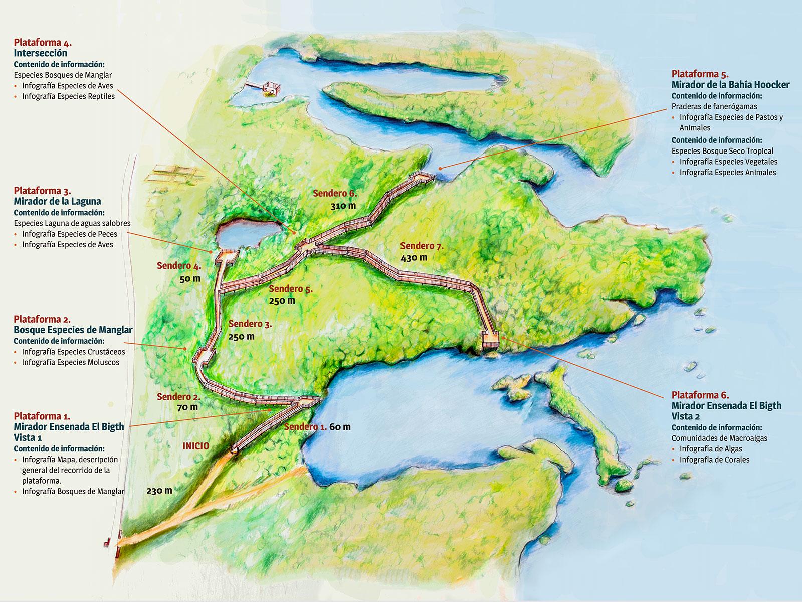 Mapa del recorrido OPMRP